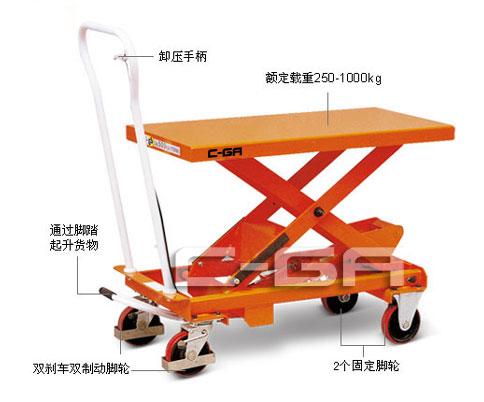 腳踏式(shi)平(ping)台車