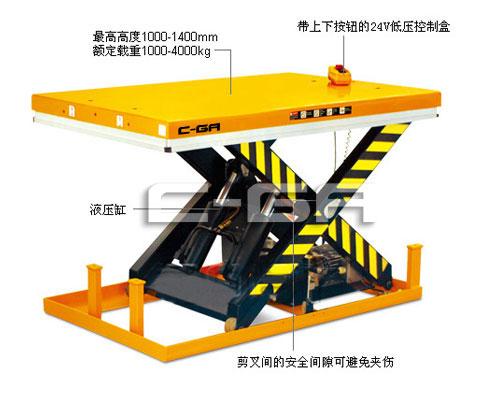 標準型升降平(ping)台